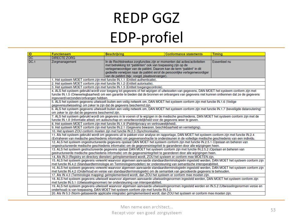 REDP GGZ EDP-profiel Men neme een architect... Recept voor een goed zorgsysteem 53