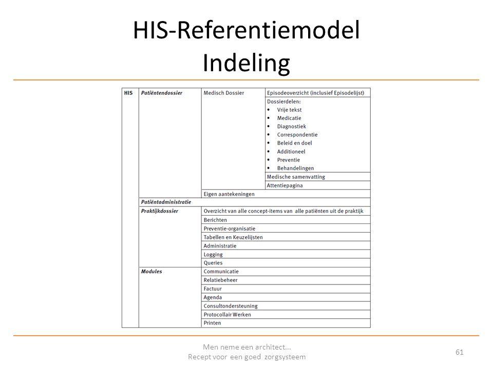 HIS-Referentiemodel Indeling Men neme een architect... Recept voor een goed zorgsysteem 61