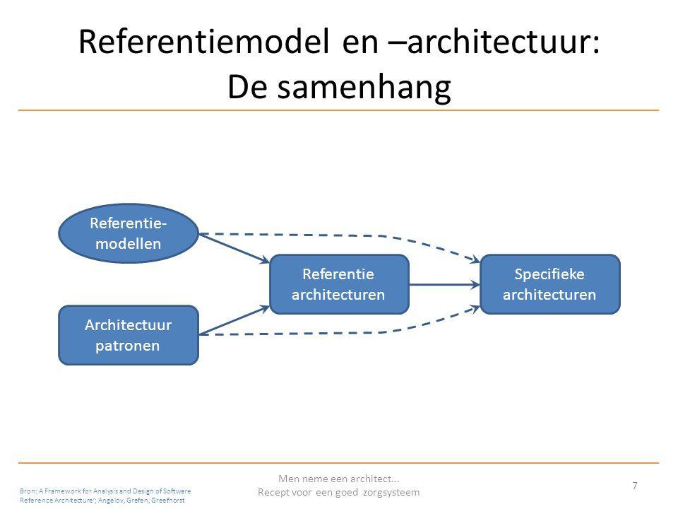 IHE Gericht op toepassing van standaards tbv interoperabiliteit Integratie profielen IHE-Connectathon Men neme een architect...