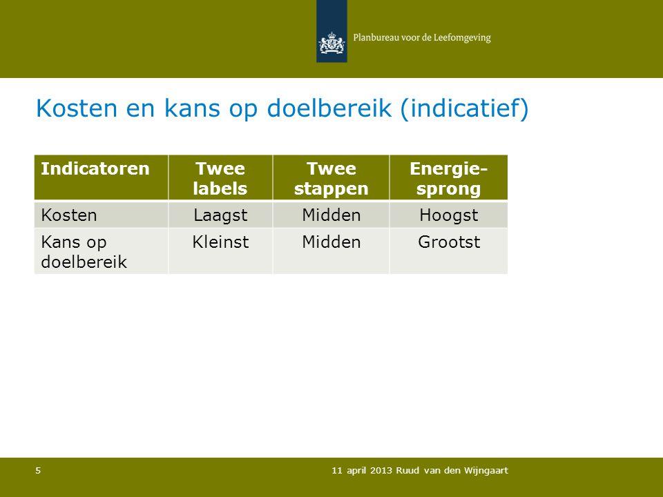 Kosten en kans op doelbereik (indicatief) 11 april 2013 Ruud van den Wijngaart 5 IndicatorenTwee labels Twee stappen Energie- sprong KostenLaagstMidde