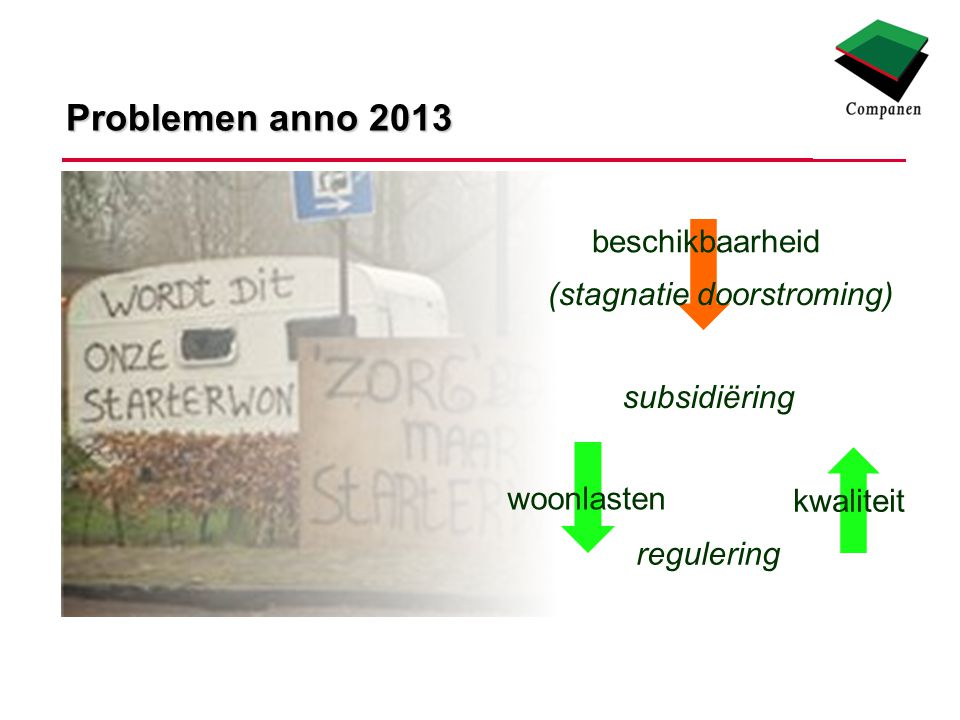 Problemen anno 2013 woonlasten kwaliteit subsidiëring beschikbaarheid (stagnatie doorstroming) regulering