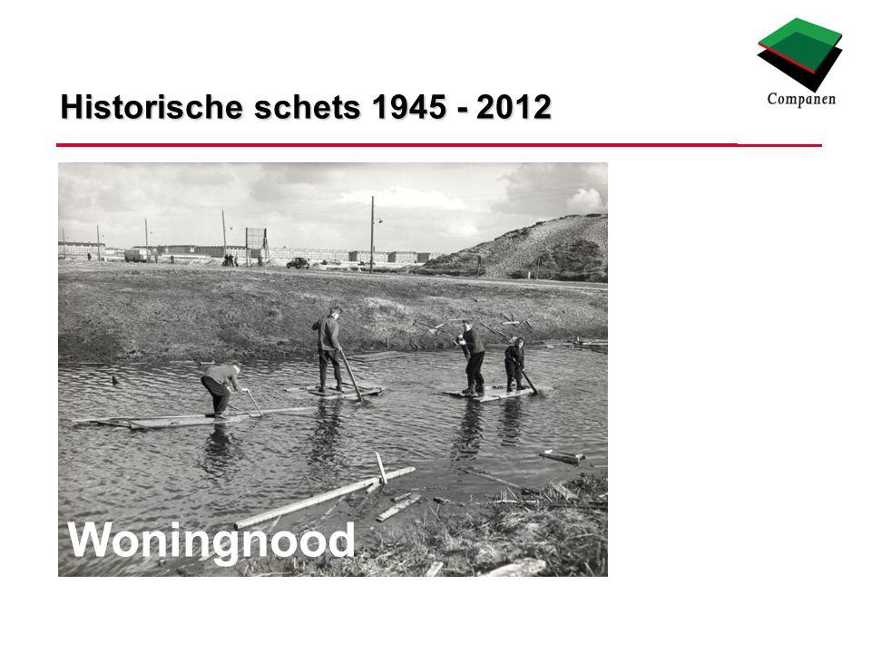 Historische schets 1945 - 2012 Woningnood