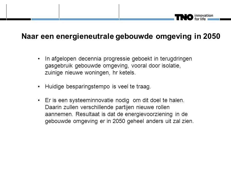 In afgelopen decennia progressie geboekt in terugdringen gasgebruik gebouwde omgeving, vooral door isolatie, zuinige nieuwe woningen, hr ketels.