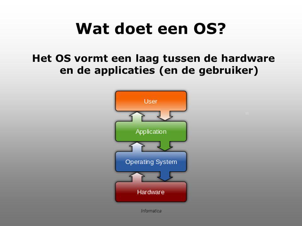 Informatica Wat doet een OS? Het OS vormt een laag tussen de hardware en de applicaties (en de gebruiker)