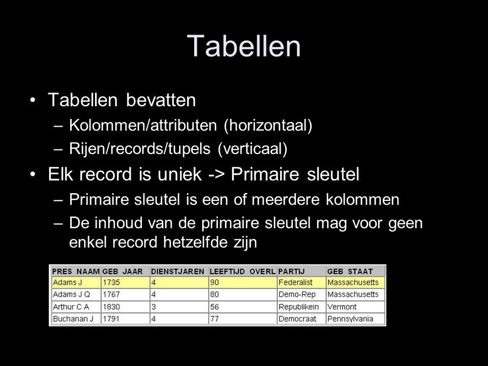 Tabellen Tabellen bevatten –Kolommen/attributen (horizontaal) –Rijen/records/tupels (verticaal) Elk record is uniek -> Primaire sleutel –Primaire sleu