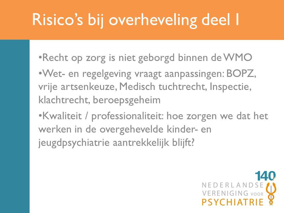 Risico's bij overheveling deel I Recht op zorg is niet geborgd binnen de WMO Wet- en regelgeving vraagt aanpassingen: BOPZ, vrije artsenkeuze, Medisch tuchtrecht, Inspectie, klachtrecht, beroepsgeheim Kwaliteit / professionaliteit: hoe zorgen we dat het werken in de overgehevelde kinder- en jeugdpsychiatrie aantrekkelijk blijft?