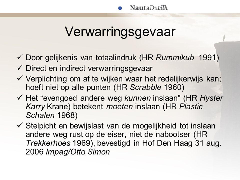 Verwarringsgevaar Door gelijkenis van totaalindruk (HR Rummikub 1991) Direct en indirect verwarringsgevaar Verplichting om af te wijken waar het redel