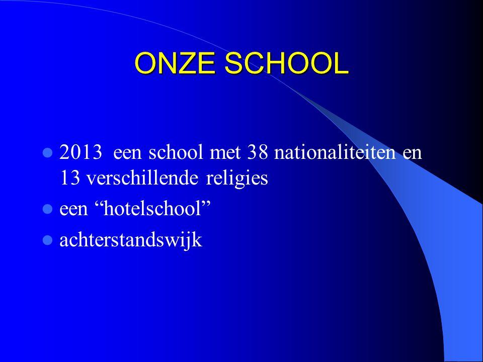 """ONZE SCHOOL 2013 een school met 38 nationaliteiten en 13 verschillende religies een """"hotelschool"""" achterstandswijk"""