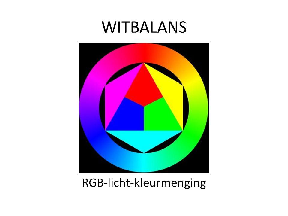 WITBALANS RGB-licht-kleurmenging