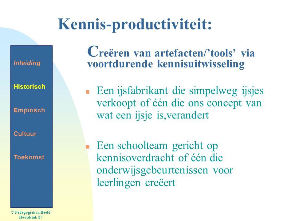 De dynamiek van kennis en handelen in het leren van professionals n Exploreren in plaats van exploiteren van kennis n Heroriënteren op in plaats van accumuleren van kennis n Kennis als proces (kennen, begrijpen) in plaats van als object of 'pakket' (informatie) n (samen) Handelen in context in plaats van afzonderlijke prestaties leveren n Geïnformeerde participatie in plaats van arbeidsdeling (samen in plaats van alleen) kennis handelen © Pedagogiek in Beeld Hoofdstuk 27