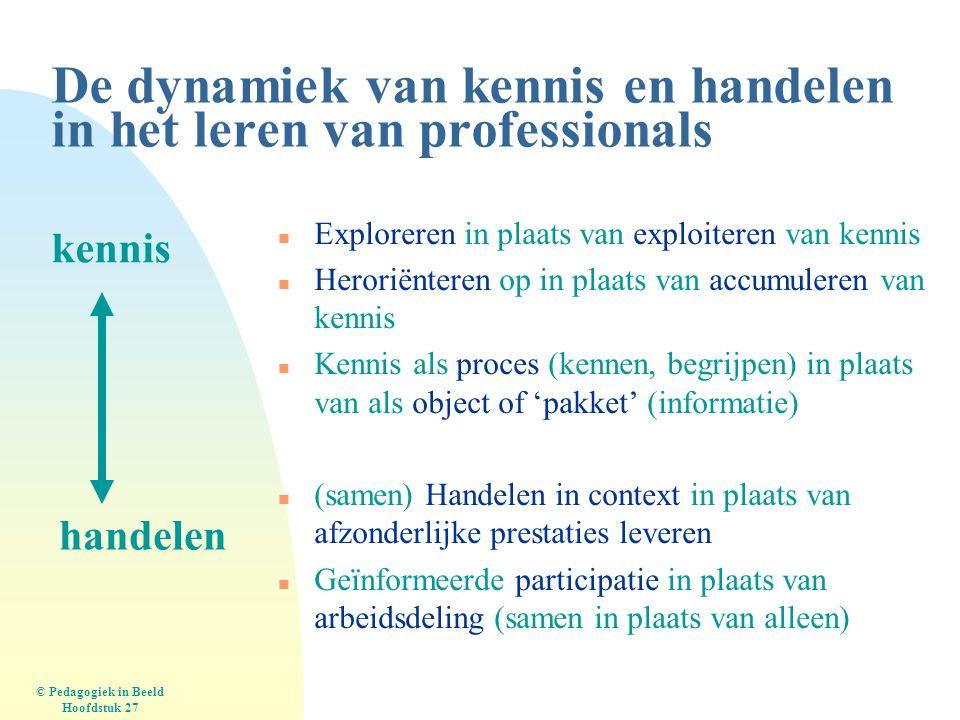 De dynamiek van kennis en handelen in het leren van professionals n Exploreren in plaats van exploiteren van kennis n Heroriënteren op in plaats van a