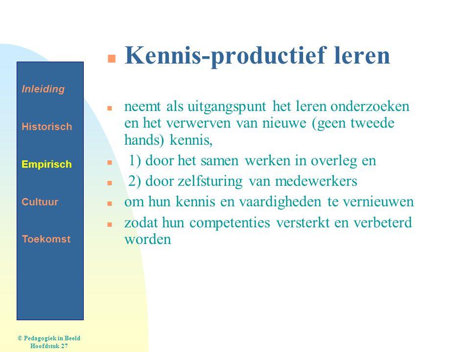 Studie teams Samenwerkend en onderzoekend leren gericht op het bereiken van concrete en hanteerbare resultaten (conceptuele artefacten) (1) Definiëren van taak / probleem (2) Exploreren van opvattingen (3) Reflectie op ideeen (4) Zoeken naar beschikbare kennis (5) Beoordelen van beschikbaar materiaal (6) Testen, ontwikkelen, uitproberen (7) Zoeken naar geschikte oplossing (8) Overleggen van ideëen aan anderen (9) Herdefiniëren van eigen kennis (10) evalueren van wat is bereikt Begrijpen Studie Uitwisseling © Pedagogiek in Beeld Hoofdstuk 27