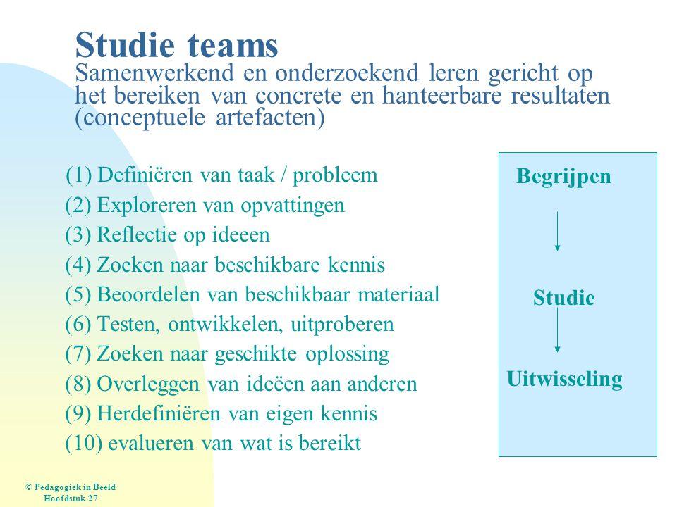 Studie teams Samenwerkend en onderzoekend leren gericht op het bereiken van concrete en hanteerbare resultaten (conceptuele artefacten) (1) Definiëren