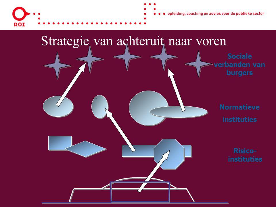 Strategie van achteruit naar voren Sociale verbanden van burgers Normatieve instituties Risico- instituties