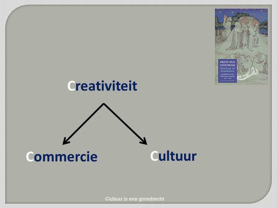 Creativiteit Commercie Cultuur Cultuur is een grondrecht