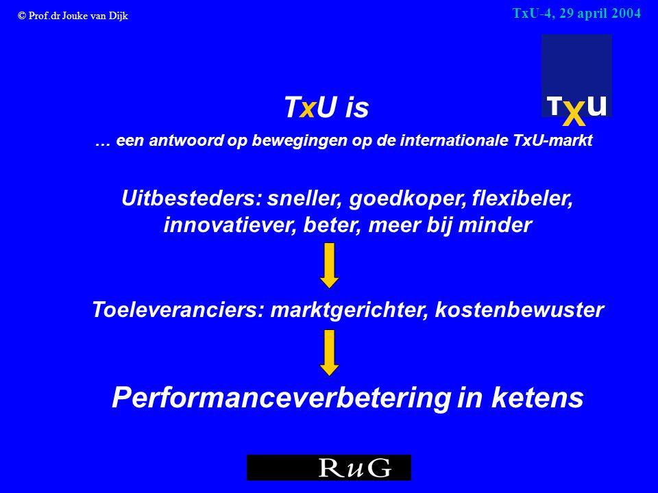 © Prof.dr Jouke van Dijk TxU-4, 29 april 2004 Uitbesteders: sneller, goedkoper, flexibeler, innovatiever, beter, meer bij minder Toeleveranciers: marktgerichter, kostenbewuster Performanceverbetering in ketens … een antwoord op bewegingen op de internationale TxU-markt TxU is