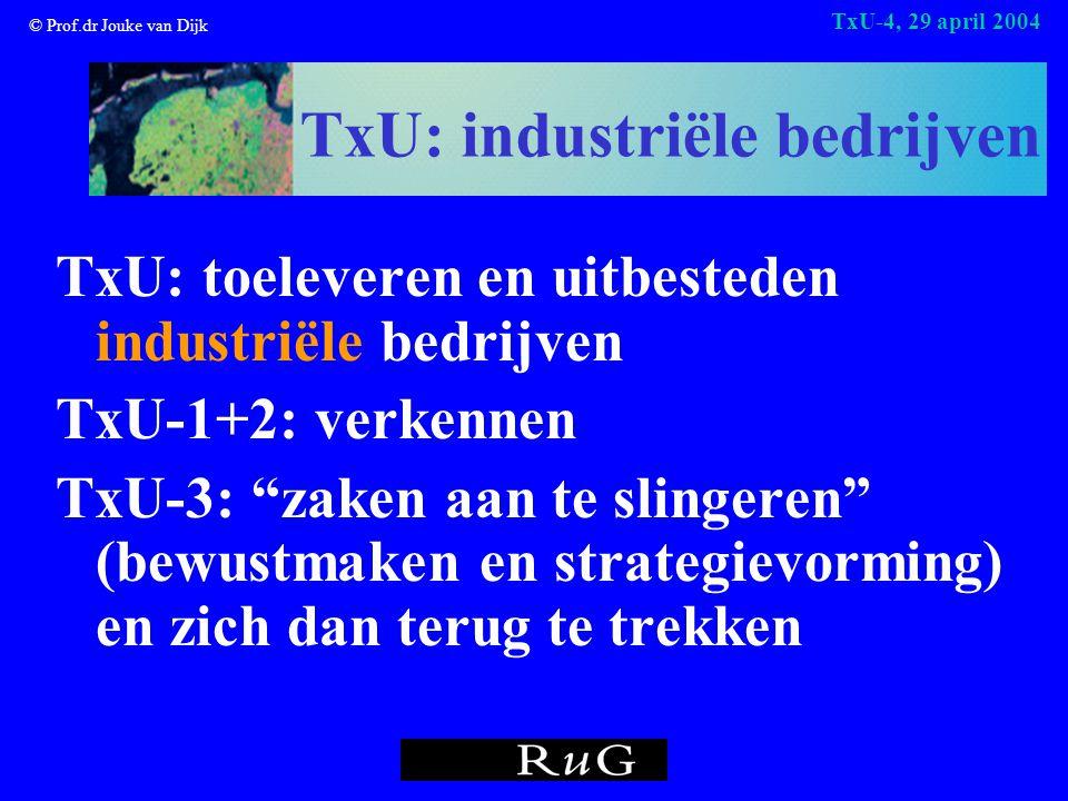 © Prof.dr Jouke van Dijk TxU-4, 29 april 2004 TxU: industriële bedrijven TxU: toeleveren en uitbesteden industriële bedrijven TxU-1+2: verkennen TxU-3: zaken aan te slingeren (bewustmaken en strategievorming) en zich dan terug te trekken
