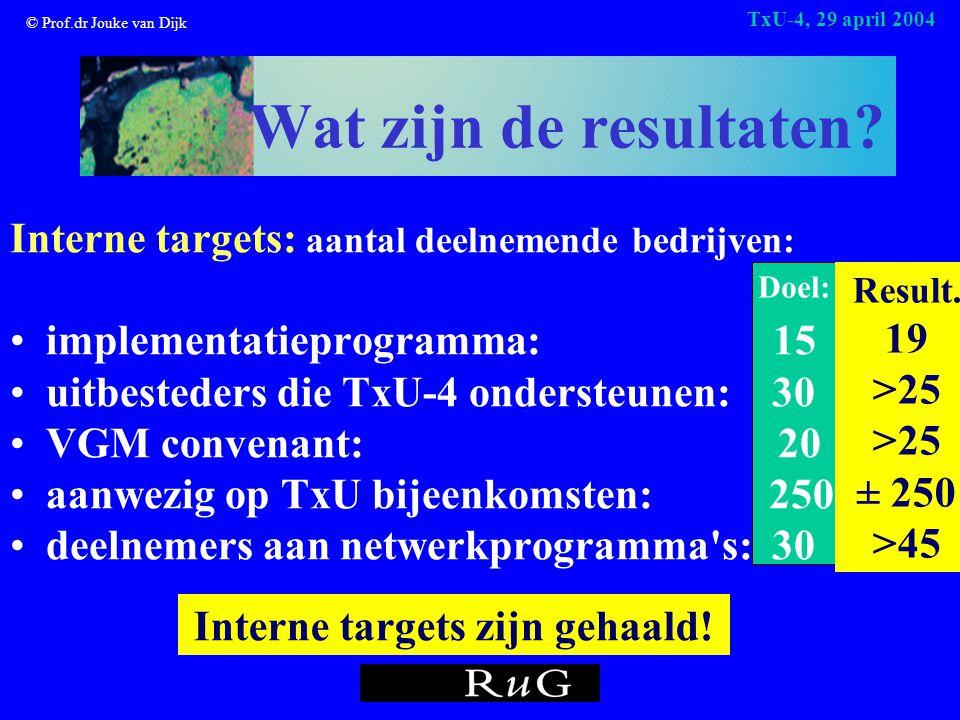 © Prof.dr Jouke van Dijk TxU-4, 29 april 2004 Doel: Wat zijn de resultaten.