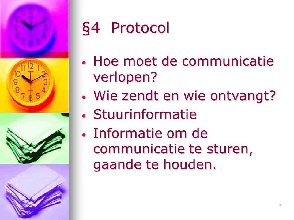 2 §4Protocol Hoe moet de communicatie verlopen? Hoe moet de communicatie verlopen? Wie zendt en wie ontvangt? Wie zendt en wie ontvangt? Stuurinformat