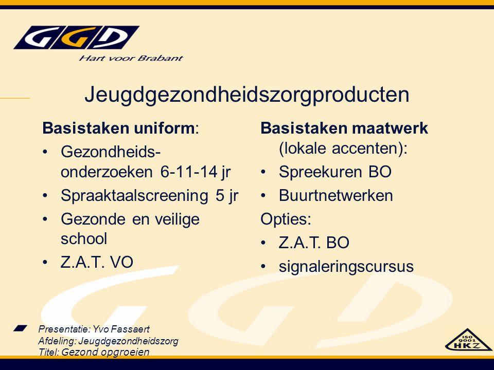 Presentatie: Yvo Fassaert Afdeling: Jeugdgezondheidszorg Titel: Gezond opgroeien De markt van opvoedingsondersteuning (1) Welke (unieke) plaats heeft JGZ in deze markt?.