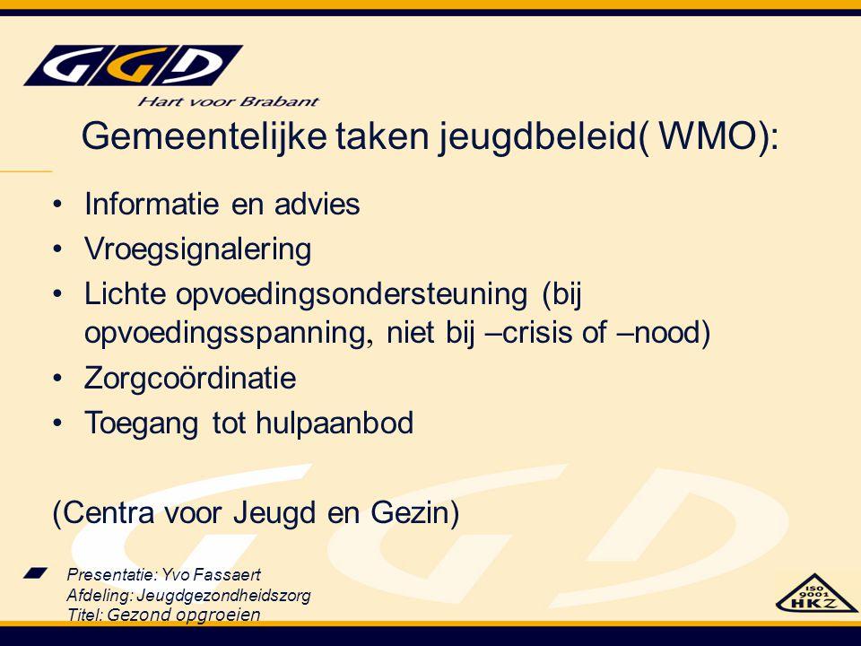 Presentatie: Yvo Fassaert Afdeling: Jeugdgezondheidszorg Titel: Gezond opgroeien Gemeentelijke taken jeugdbeleid( WMO): Informatie en advies Vroegsign