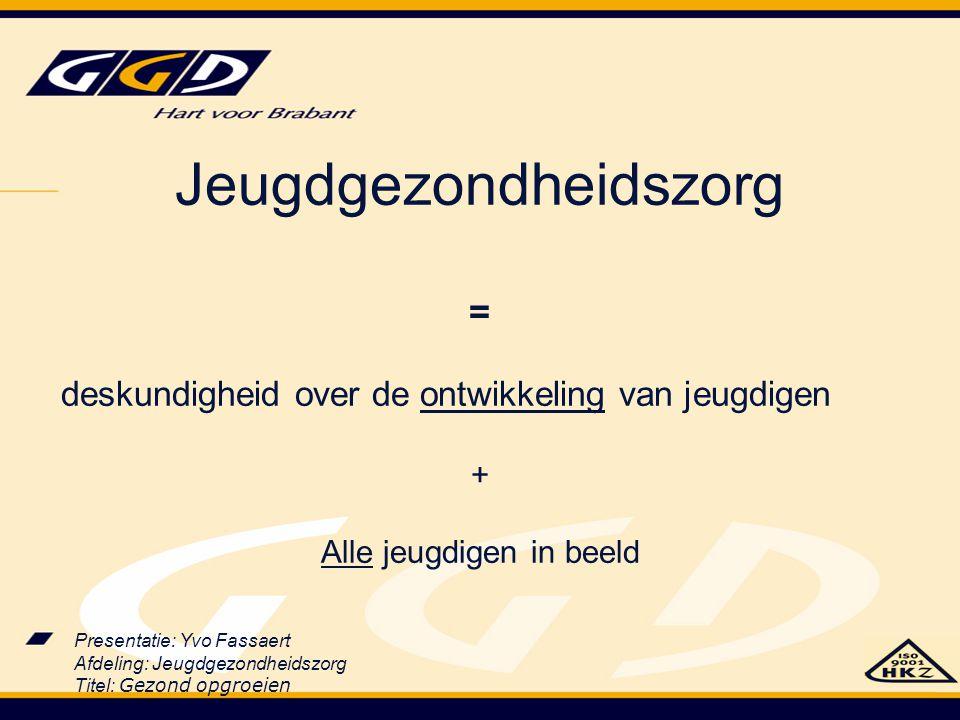 Presentatie: Yvo Fassaert Afdeling: Jeugdgezondheidszorg Titel: Gezond opgroeien Jeugdgezondheidszorg = deskundigheid over de ontwikkeling van jeugdig