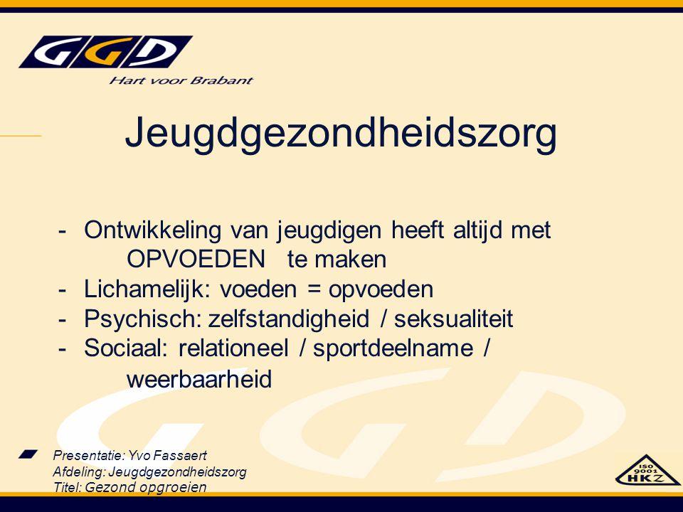 Presentatie: Yvo Fassaert Afdeling: Jeugdgezondheidszorg Titel: Gezond opgroeien Opvoeden zit vanouds in jeugdgezondheidszorg: - De wijkzuster en de 3 R's: Rust Reinheid Regelmaat -Voedingsadviezen van 0-12 jaar -Vrijetijdsbesteding, c.q.