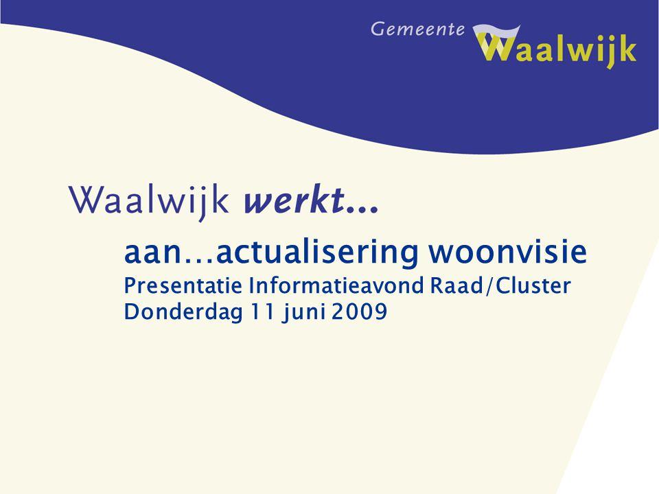 aan…actualisering woonvisie Presentatie Informatieavond Raad/Cluster Donderdag 11 juni 2009