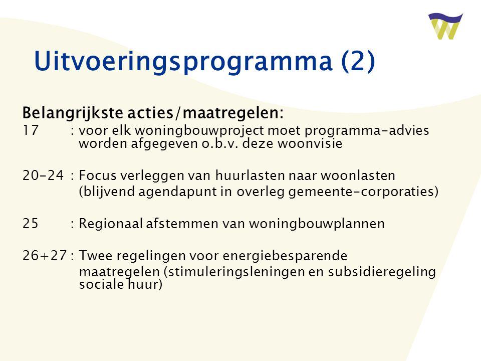 Uitvoeringsprogramma (2) Belangrijkste acties/maatregelen: 17: voor elk woningbouwproject moet programma-advies worden afgegeven o.b.v.
