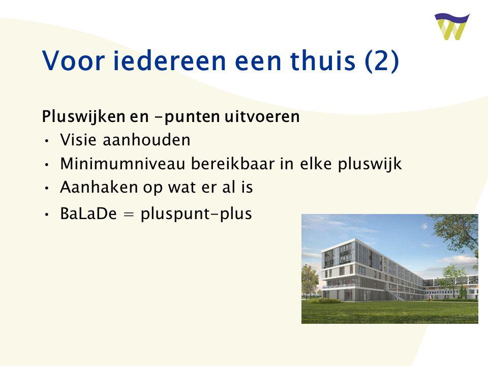 Voor iedereen een thuis (2) Pluswijken en -punten uitvoeren Visie aanhouden Minimumniveau bereikbaar in elke pluswijk Aanhaken op wat er al is BaLaDe = pluspunt-plus