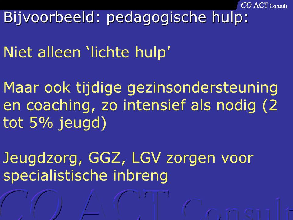 Bijvoorbeeld: pedagogische hulp: Niet alleen 'lichte hulp' Maar ook tijdige gezinsondersteuning en coaching, zo intensief als nodig (2 tot 5% jeugd) Jeugdzorg, GGZ, LGV zorgen voor specialistische inbreng