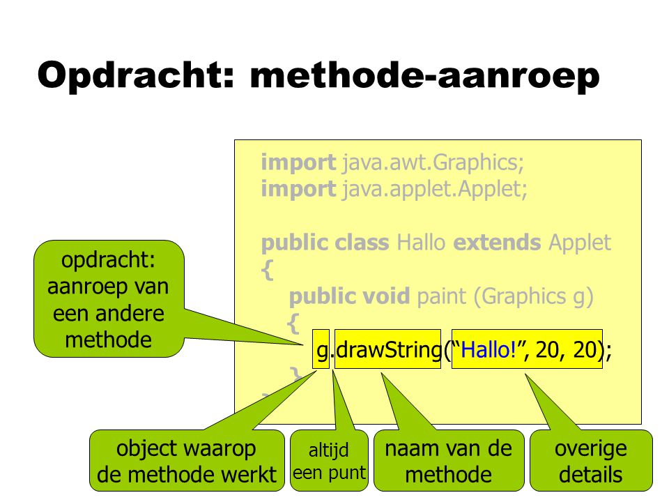 Opdracht: methode-aanroep opdracht: aanroep van een andere methode naam van de methode altijd een punt overige details import java.awt.Graphics; import java.applet.Applet; public class Hallo extends Applet { public void paint (Graphics g) { g.drawString( Hallo! , 20, 20); } object waarop de methode werkt