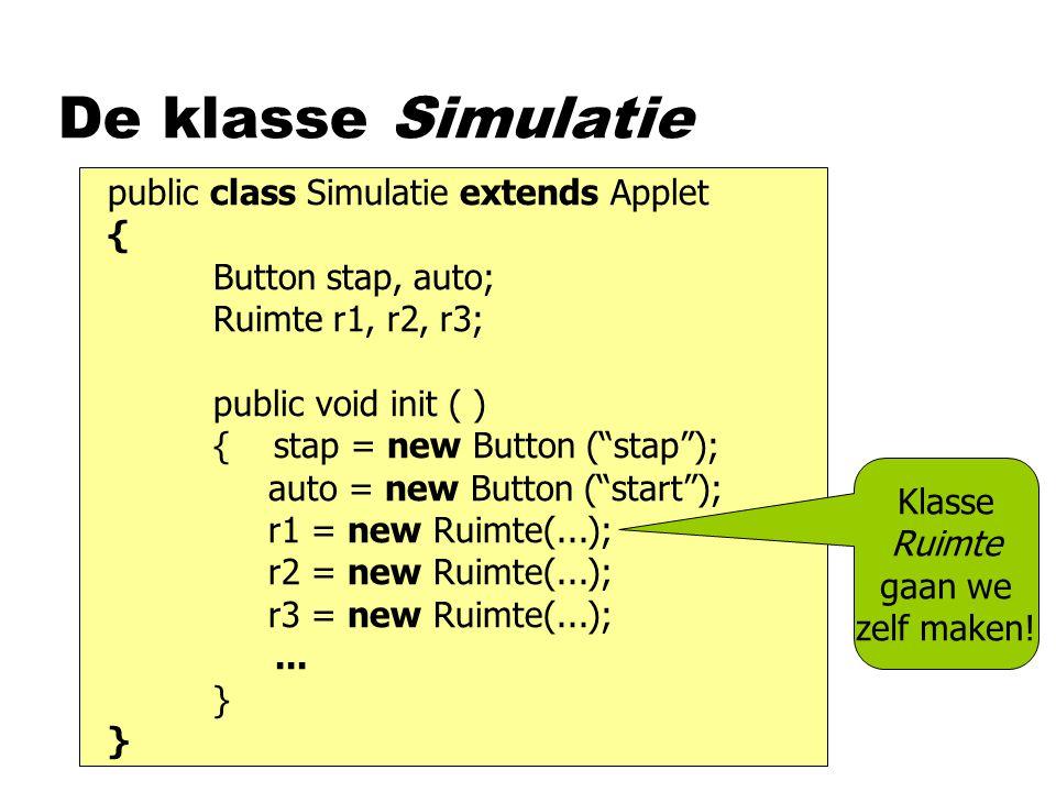"""De klasse Simulatie public class Simulatie extends Applet { Button stap, auto; Ruimte r1, r2, r3; public void init ( ) { stap = new Button (""""stap""""); a"""