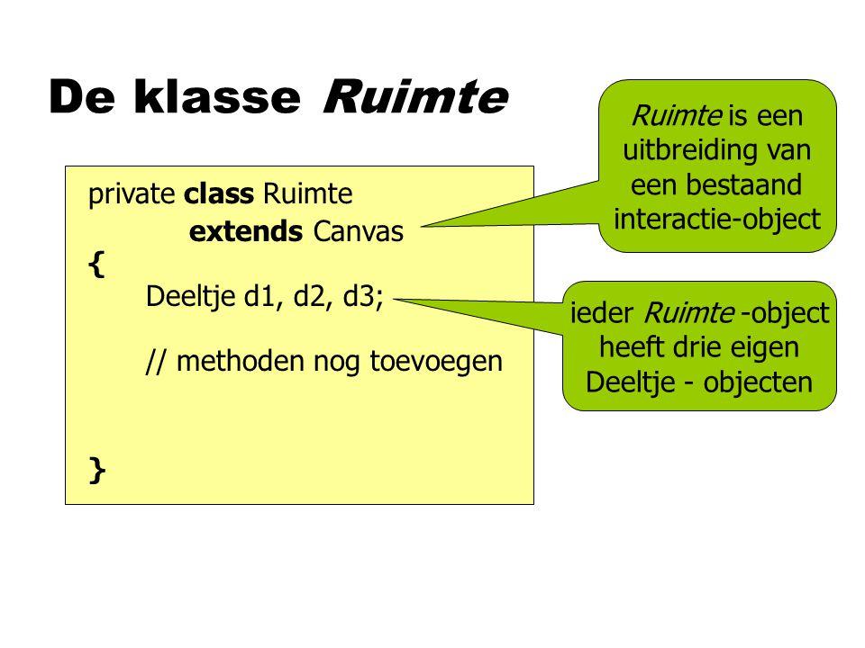De klasse Ruimte private class Ruimte { } Ruimte is een uitbreiding van een bestaand interactie-object extends Canvas Deeltje d1, d2, d3; // methoden