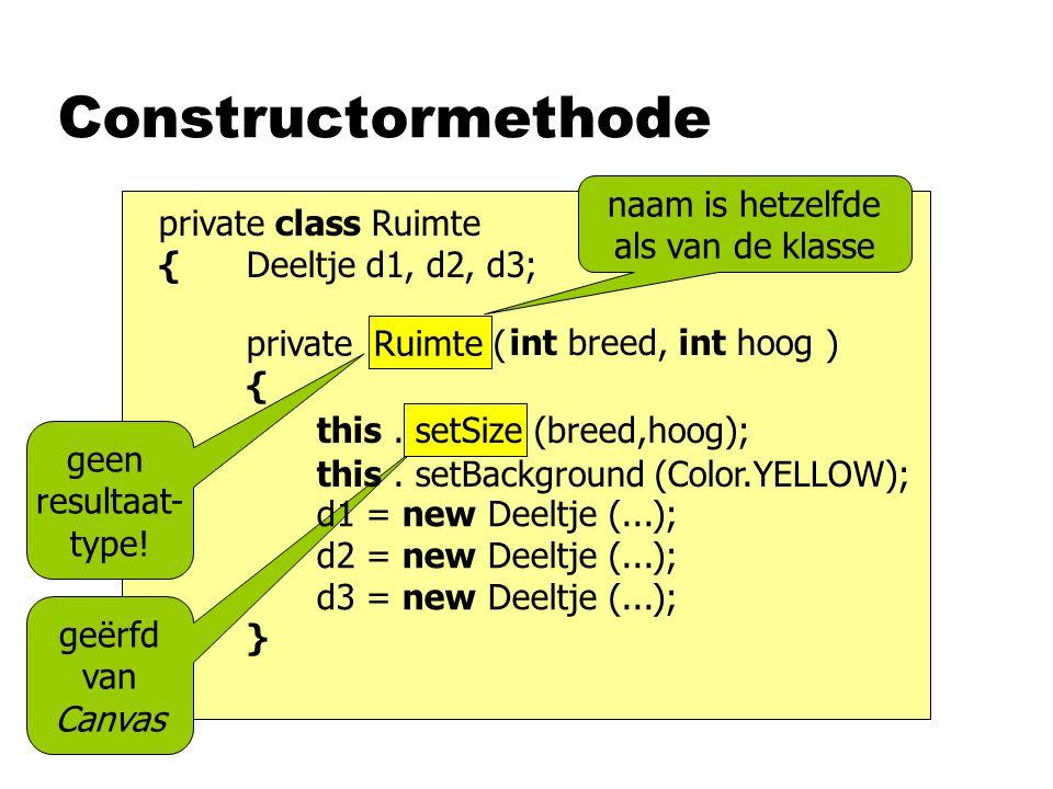 private Ruimte ( ) { } Constructormethode private class Ruimte { Deeltje d1, d2, d3; } int breed, int hoog naam is hetzelfde als van de klasse geen re