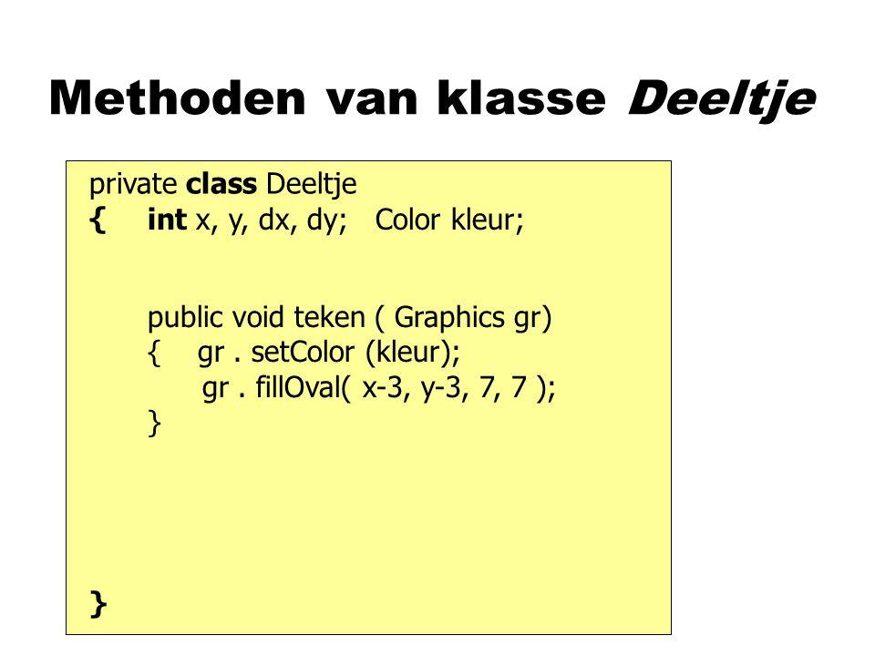 private class Deeltje { } Methoden van klasse Deeltje int x, y, dx, dy; Color kleur; public void teken ( Graphics gr) { gr. setColor (kleur); gr. fill