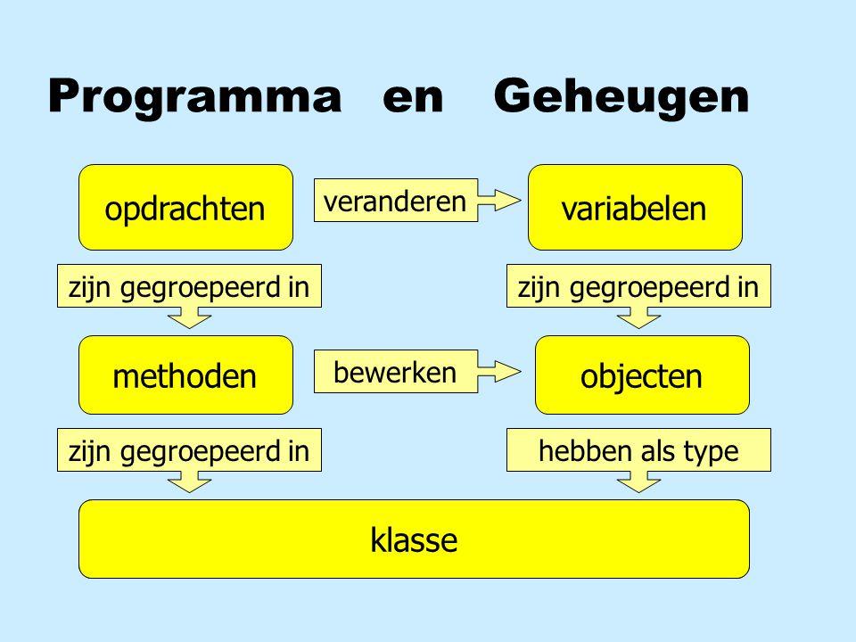 Klasse-definitie nOpsomming van methoden ieder bestaand uit opdrachten nBeschrijving van objecten door declaraties van variabelen bewerken class Teller...