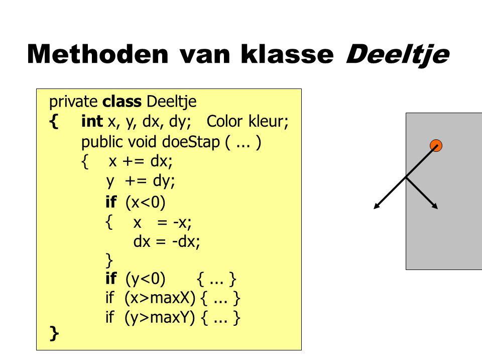 private class Deeltje { } Methoden van klasse Deeltje int x, y, dx, dy; Color kleur; public void doeStap (... ) { x += dx; y += dy; if (x<0) { } x = -