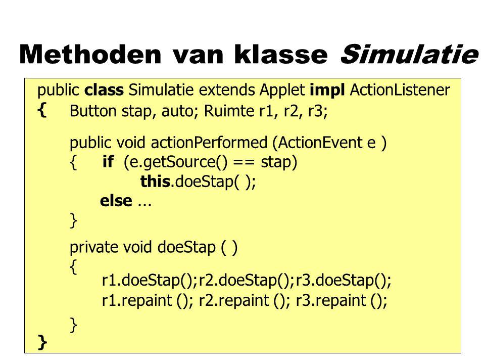 public class Simulatie extends Applet impl ActionListener { } Methoden van klasse Simulatie Button stap, auto; Ruimte r1, r2, r3; public void actionPe