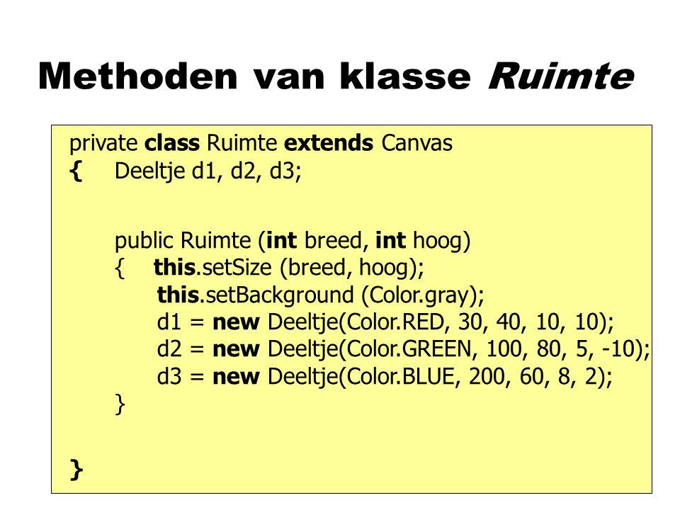 private class Ruimte extends Canvas { } Methoden van klasse Ruimte Deeltje d1, d2, d3; public Ruimte (int breed, int hoog) { this.setSize (breed, hoog