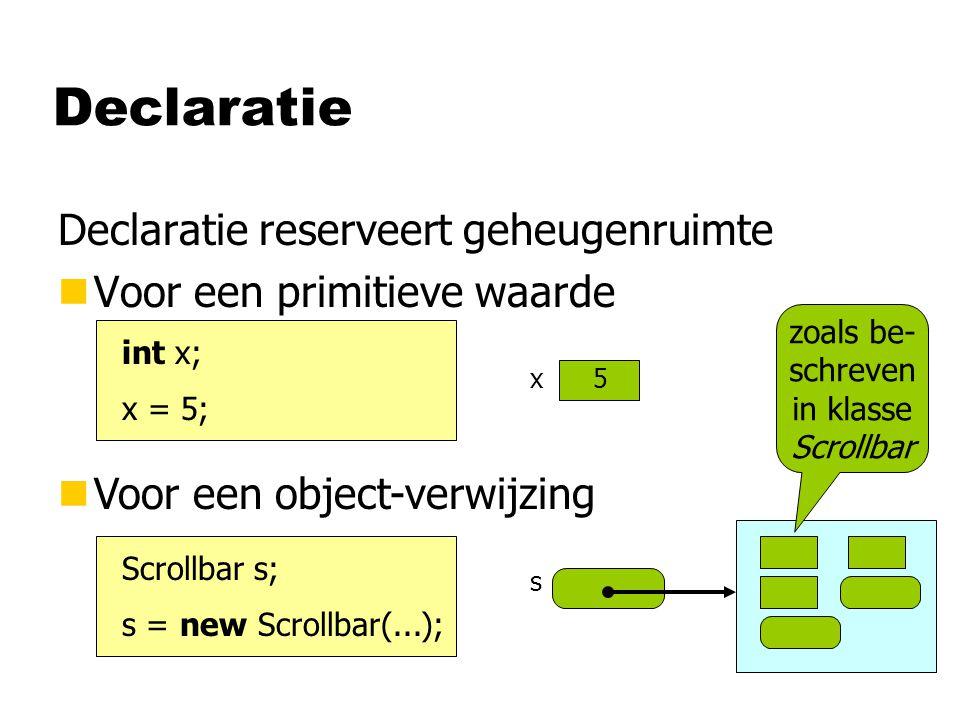 x Declaratie Declaratie reserveert geheugenruimte nVoor een primitieve waarde nVoor een object-verwijzing int x; x = 5; Scrollbar s; s = new Scrollbar