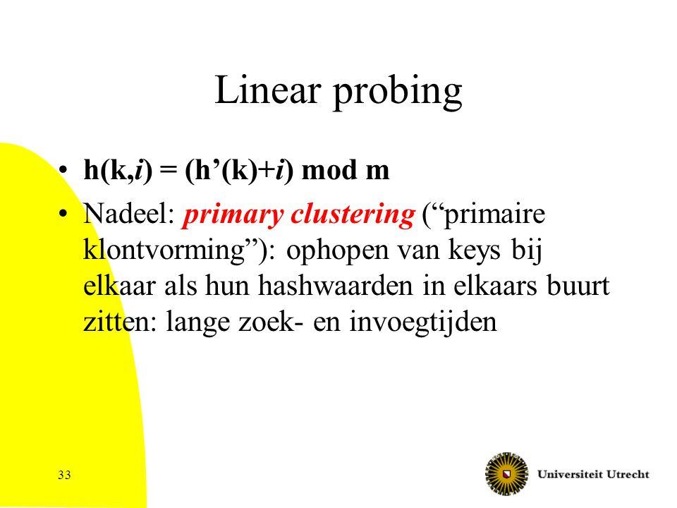 33 Linear probing h(k,i) = (h'(k)+i) mod m Nadeel: primary clustering ( primaire klontvorming ): ophopen van keys bij elkaar als hun hashwaarden in elkaars buurt zitten: lange zoek- en invoegtijden