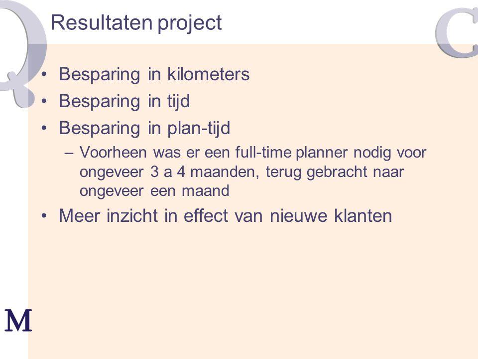 Resultaten project Besparing in kilometers Besparing in tijd Besparing in plan-tijd –Voorheen was er een full-time planner nodig voor ongeveer 3 a 4 m