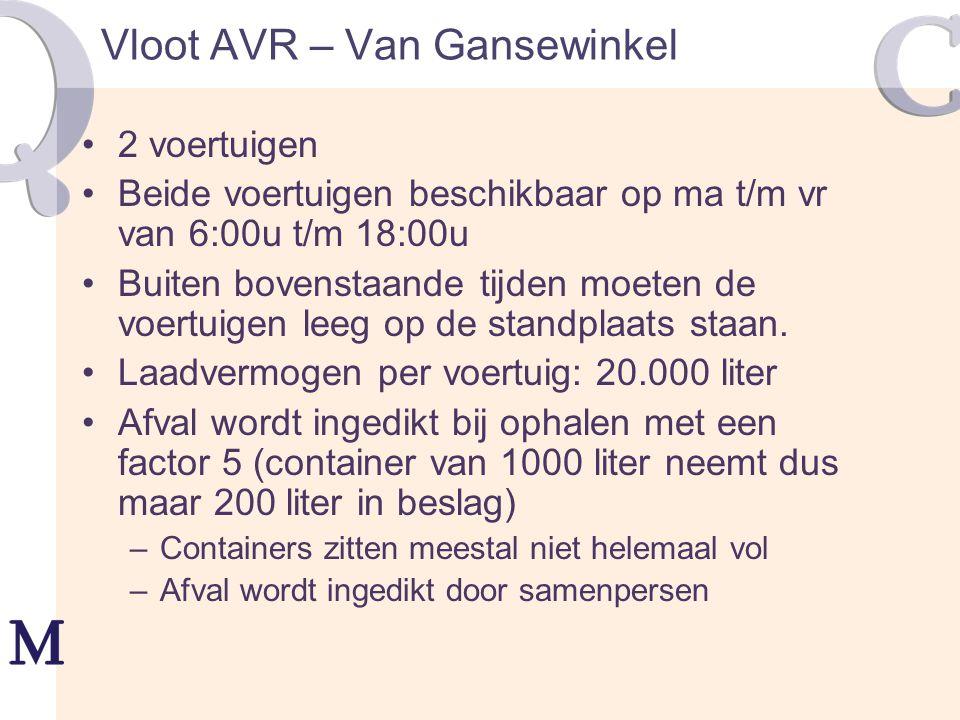 Vloot AVR – Van Gansewinkel 2 voertuigen Beide voertuigen beschikbaar op ma t/m vr van 6:00u t/m 18:00u Buiten bovenstaande tijden moeten de voertuige