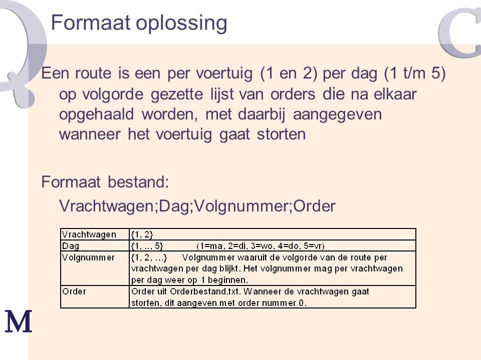 Formaat oplossing Een route is een per voertuig (1 en 2) per dag (1 t/m 5) op volgorde gezette lijst van orders die na elkaar opgehaald worden, met da