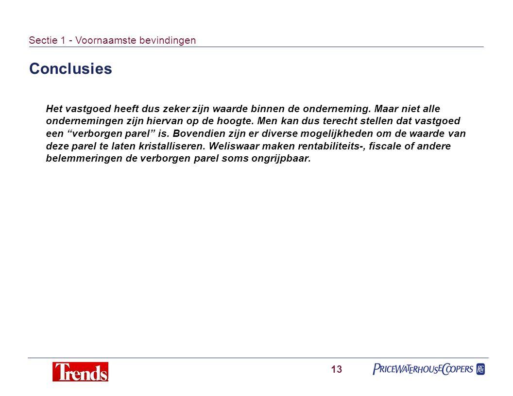 Conclusies 13 Sectie 1 - Voornaamste bevindingen Het vastgoed heeft dus zeker zijn waarde binnen de onderneming.