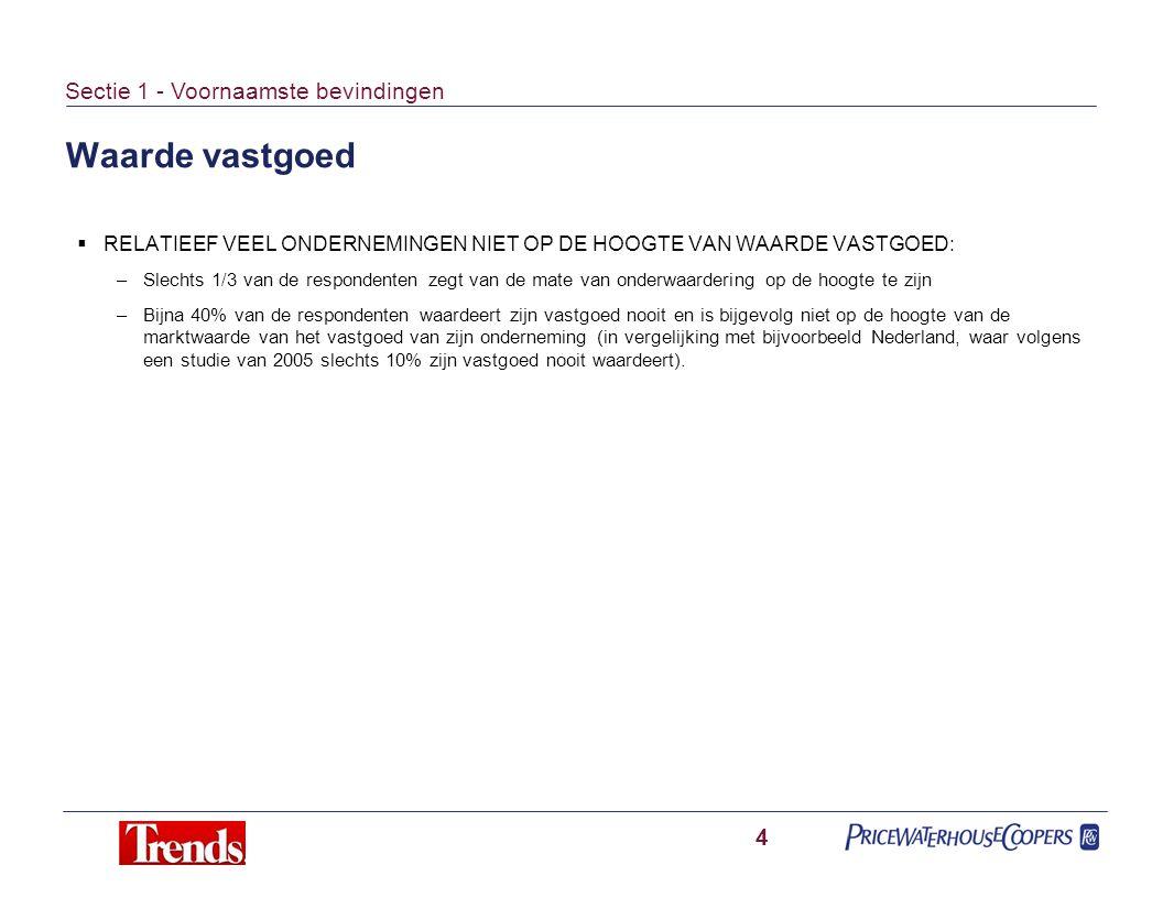 Waarde vastgoed 4 Sectie 1 - Voornaamste bevindingen  RELATIEEF VEEL ONDERNEMINGEN NIET OP DE HOOGTE VAN WAARDE VASTGOED: –Slechts 1/3 van de respondenten zegt van de mate van onderwaardering op de hoogte te zijn –Bijna 40% van de respondenten waardeert zijn vastgoed nooit en is bijgevolg niet op de hoogte van de marktwaarde van het vastgoed van zijn onderneming (in vergelijking met bijvoorbeeld Nederland, waar volgens een studie van 2005 slechts 10% zijn vastgoed nooit waardeert).
