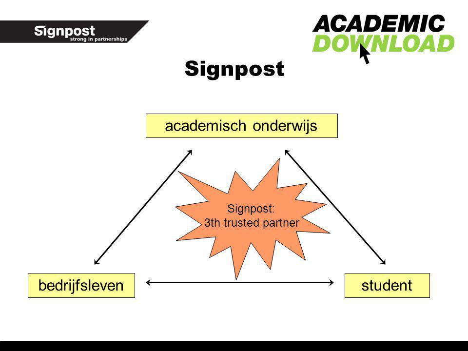 Signpost student academisch onderwijs bedrijfsleven Signpost: 3th trusted partner