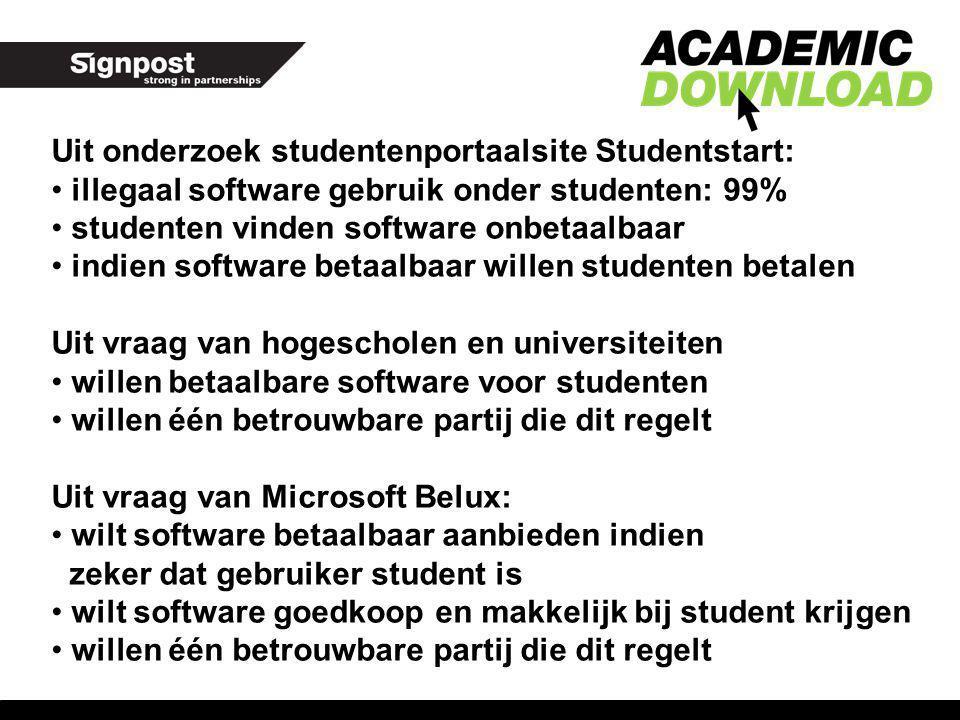Uit onderzoek studentenportaalsite Studentstart: illegaal software gebruik onder studenten: 99% studenten vinden software onbetaalbaar indien software