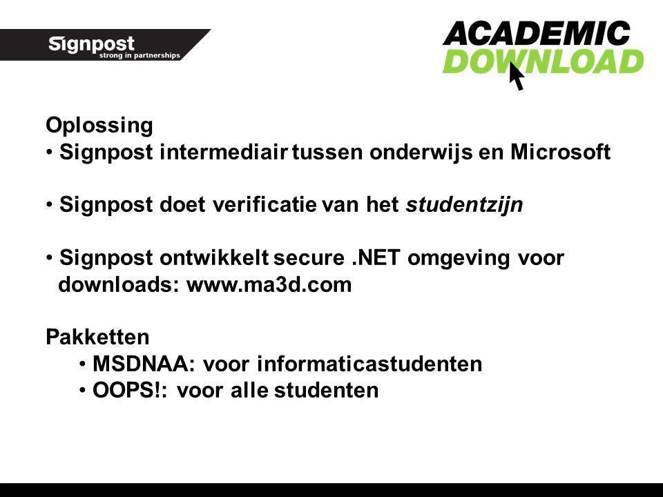 Oplossing Signpost intermediair tussen onderwijs en Microsoft Signpost doet verificatie van het studentzijn Signpost ontwikkelt secure.NET omgeving voor downloads: www.ma3d.com Pakketten MSDNAA: voor informaticastudenten OOPS!: voor alle studenten